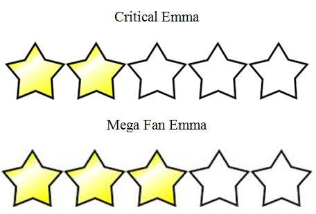 Godzilla 2014 film rating by Emma